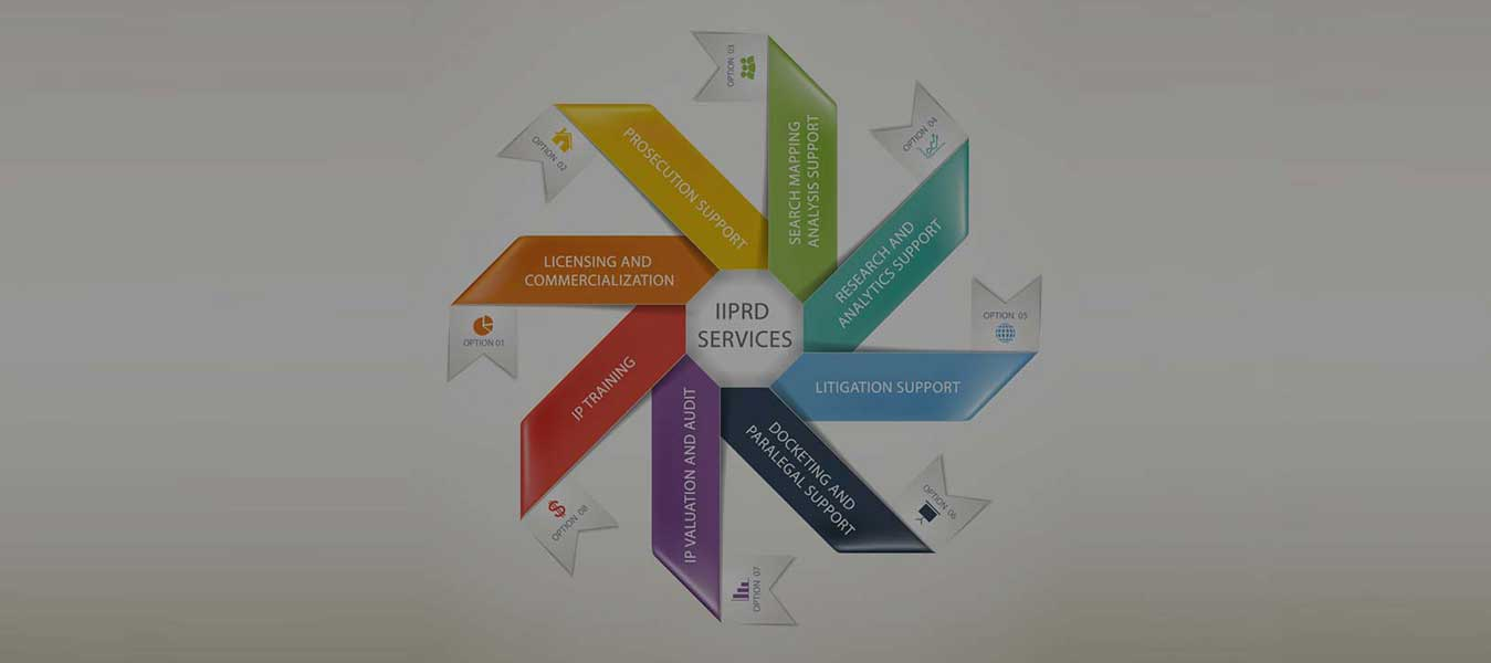 IIPRD Services